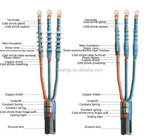 22kV cold heat shrinking cable accessoires for termination kits