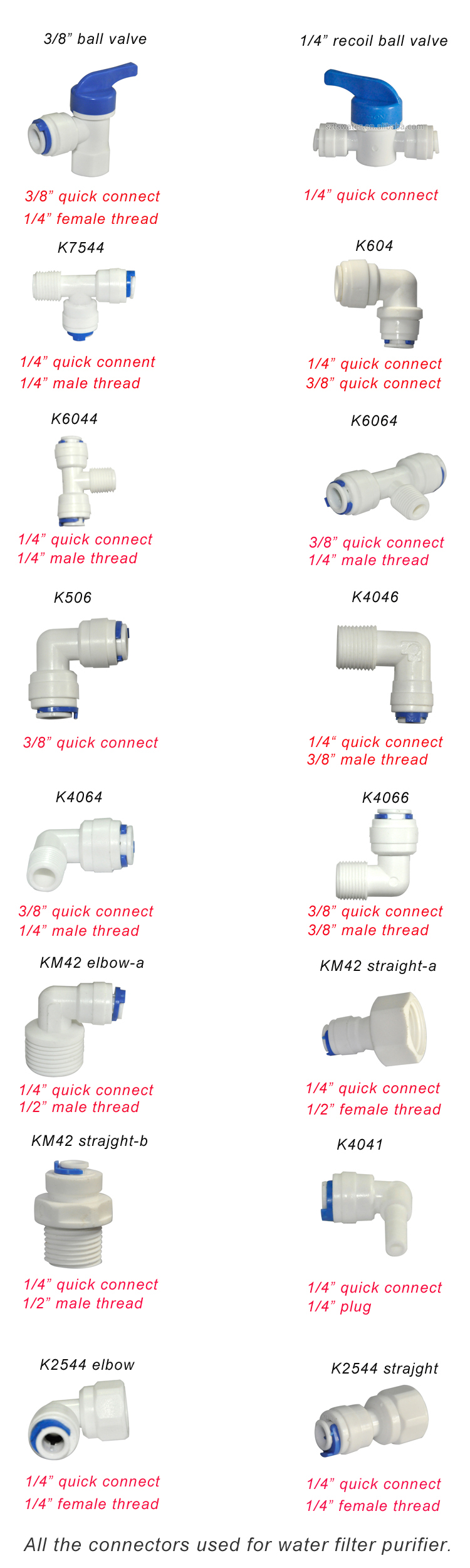 Hose Fitting K154 Straight Pipe Quick Connect Fitting