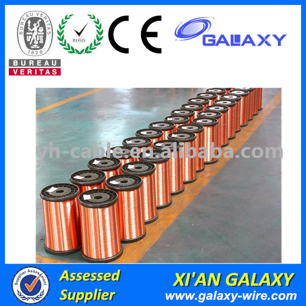Export India Market With Factory Direct Sale Price 34 AWG Insulation Enameled Aluminum Wire