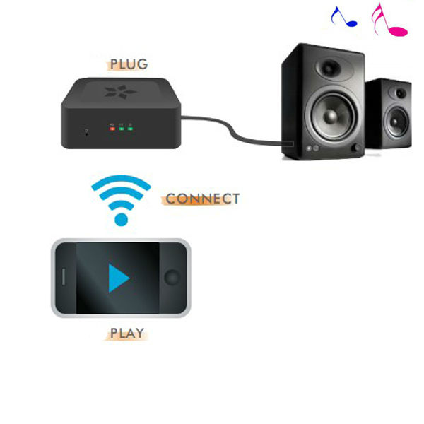 2013 new design wireless home theatre hifi WIFI speaker converter box