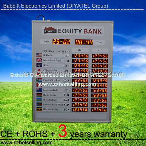 New invention ! Magnetic floating display / currency exchange rate board/BT12-72L92H-R Indoor used LED Exchange Rate Board (Red)