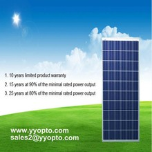high efficient panel photovoltaic polycrystalline 250w