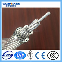 ALL Alluminum Wires Conductor, AAC conductor, electrical wire cable