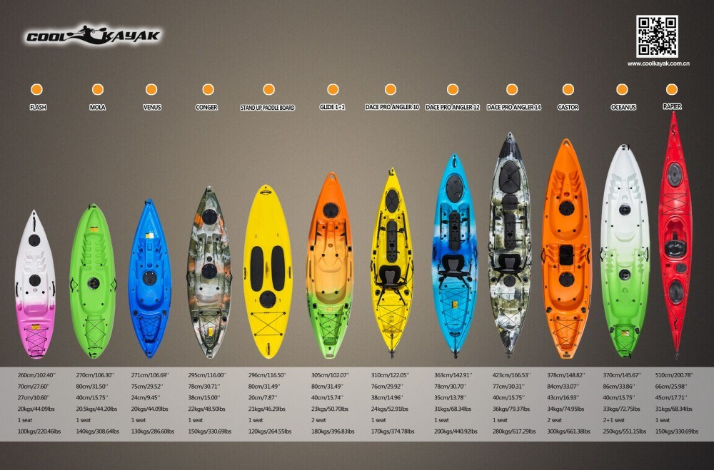 Kuer Glide 1 1 Plastic Kayak For 2 Person Kid Kayak With