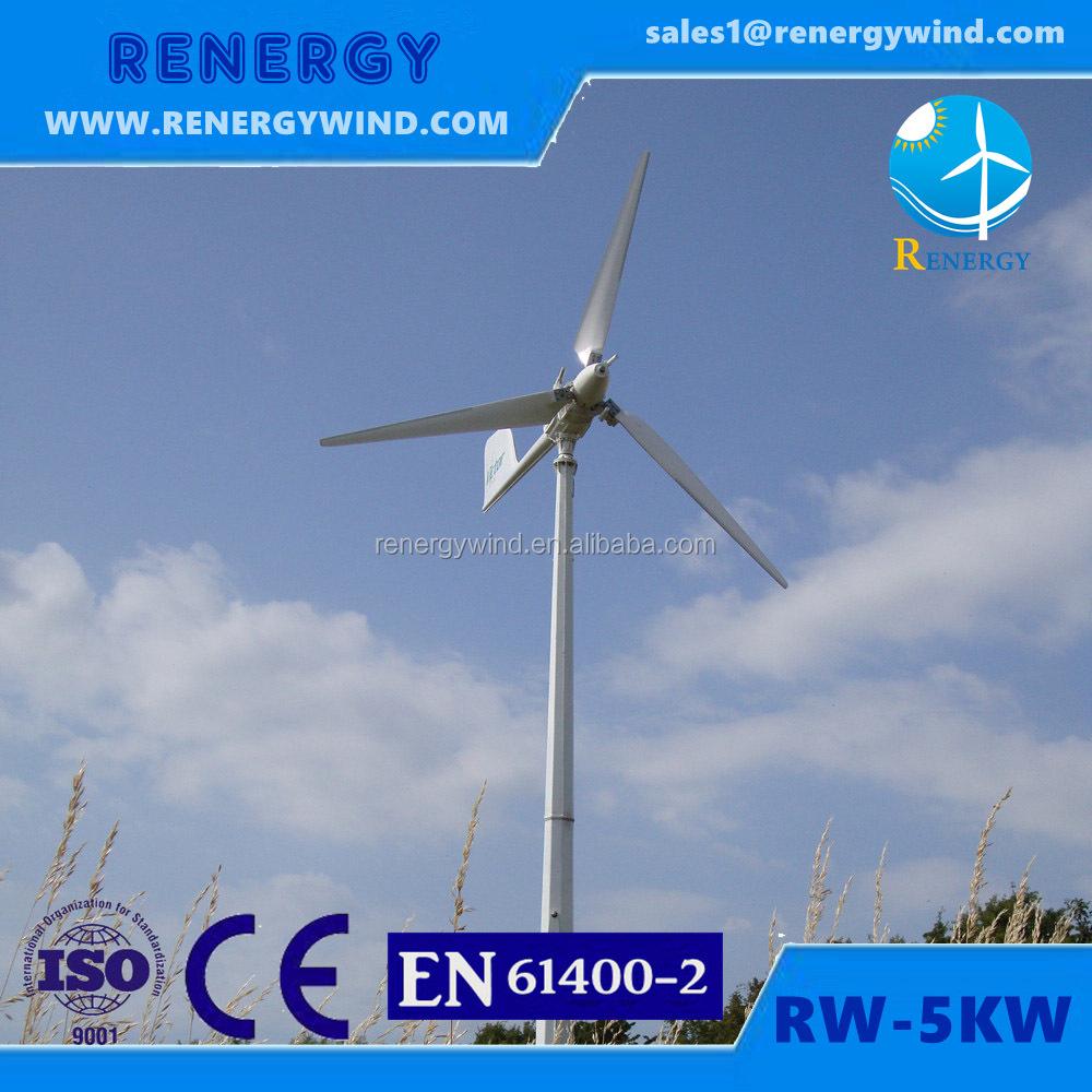 Ветрогенераторы 220 вольт