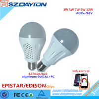 smart technology led speakers led bulb g4 12v 3w