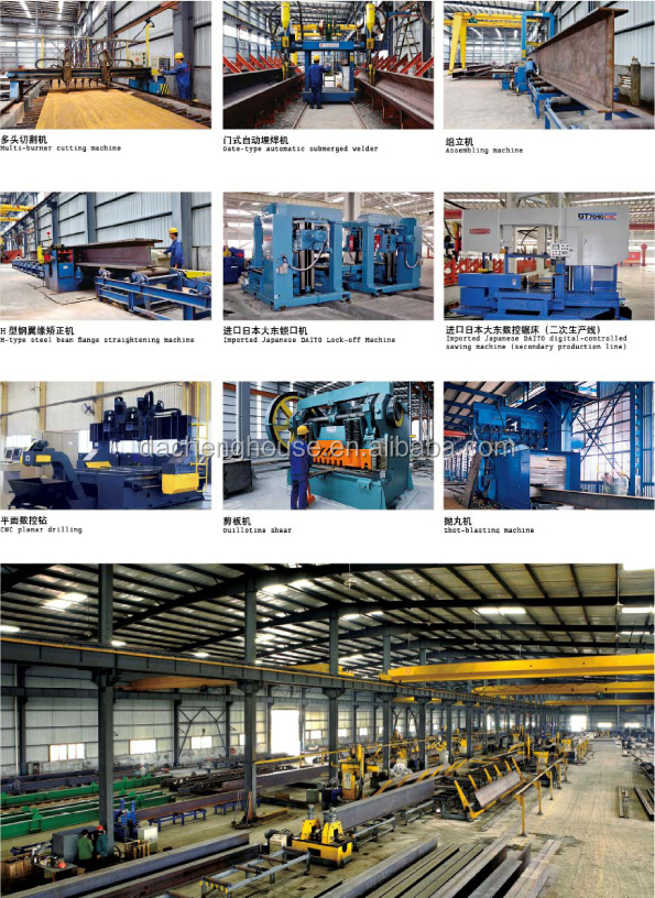 prefabricated warehouse - Warehouse price - prefab warehouse - steel workshop