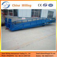 Mobile hydraulic yard dock ramp for container