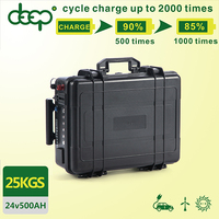 Large capacity anti-explosive portable 12v 24v 100ah 200ah 500ah 1000ah lithium marine battery customized for any capacity
