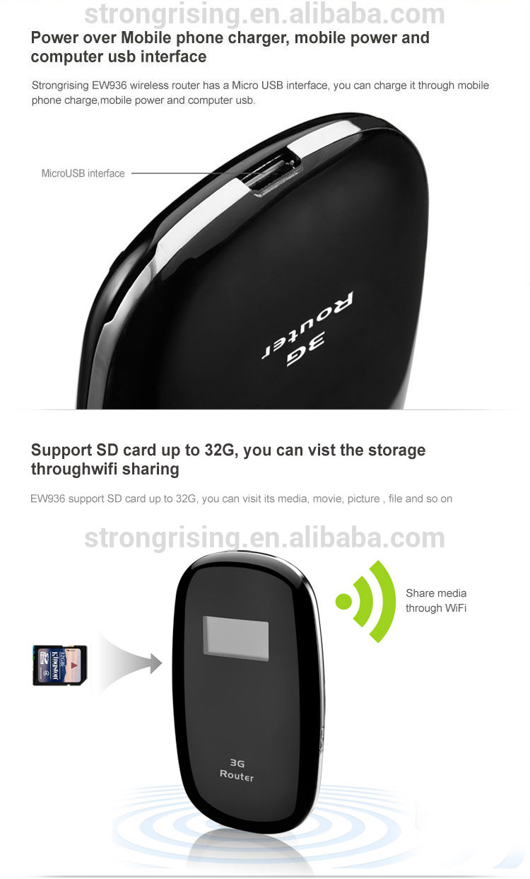 Good price UL 5.76Mbps 3g router sim card access