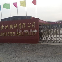 China Manufacturer Grinding Steel Ball For