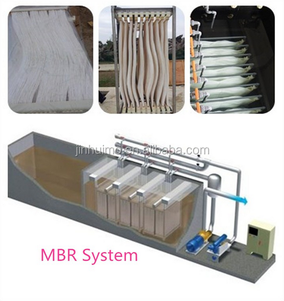 intergrated containerized mbr sewage treatment machinery  equipment