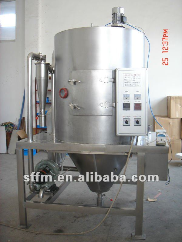 Lead sodium fluoride chloride Spray dryer