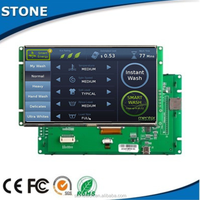Industrial embedded 7 inch tft car screen with RS232/485/TTL port and CPU/Driver/slot card