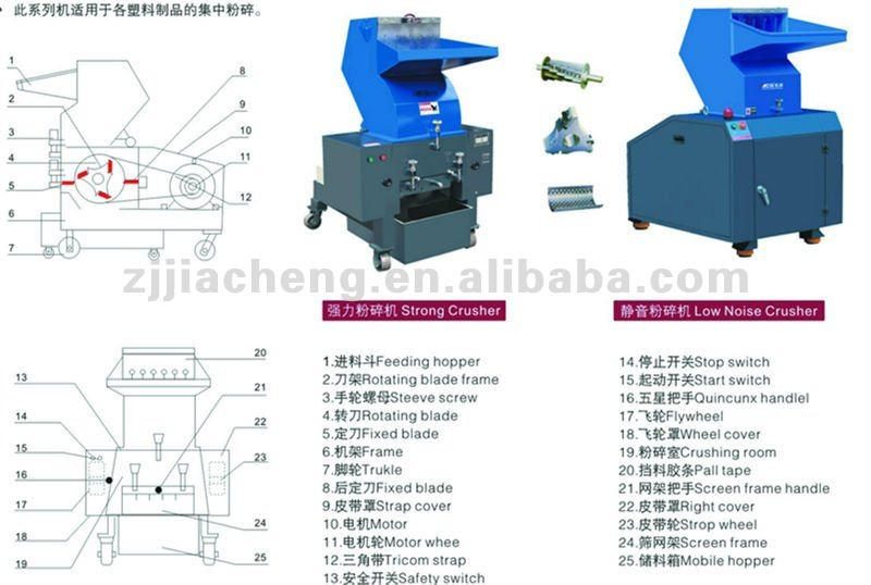 300F PC series High Quality Plastic Crusher(pet bottle crusher)
