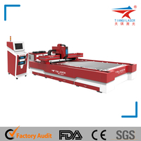 CNC Laser Cutting Machine For Metal and Mild Steel Manufacturer