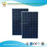 chinese wholesale suppliers solar panel 255w unique products to sell