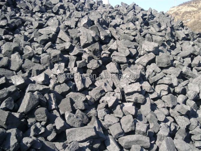 Foundry Coke Supplier