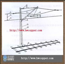 messenger wire and contact wire for Catenary Systems