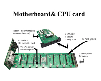 cpu graphics card