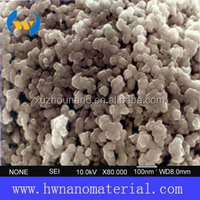 Textile Auxiliary Agent Nano Silver Antimicrobial Powder