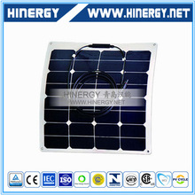 Photovoltaic Soalr Panel For Home Use With High Efficiency