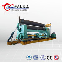 W11S Electric Metal Rolling Machinery