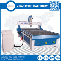 China Itech Multi Function And Fantastic
