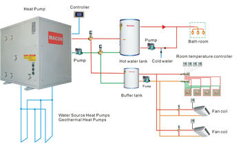 Macon air water source heat pump heating cooling domestic for Energy saving hot water systems