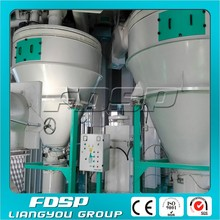 Fish feed mill pellet food production line project for feed plant PLC