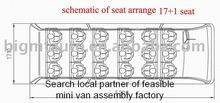 Bigmt 18 or 11+1 seats benzine Mini Van Assembly Line