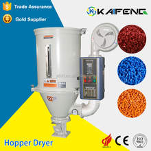 CE Certification Hot Air Dryer Machine For Best Performance