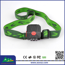 Hand induction USB rechargeable gesture sensing headlamp headlight