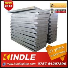 Kindle New customized galvanized sheet metal forming dies in Guangdong ISO9001:2008