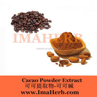 Best Price brazilian cocoa extract