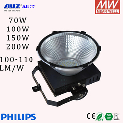 IP65, Wantty 5 years, 70W New square fins high bay light