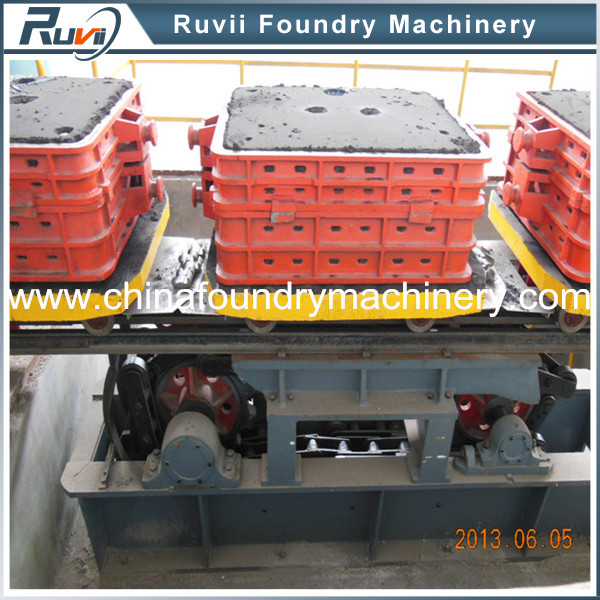 Ruvii automatic sand molding line used casting flask in foundry