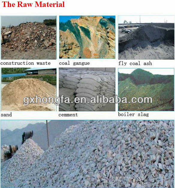 Cement Raw Materials 3 : Concrete brick raw material and hollow block making