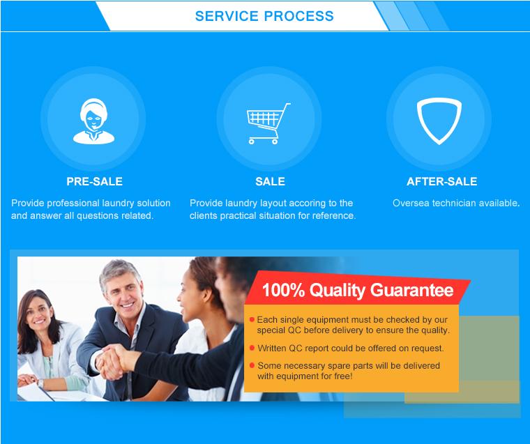 06.Service Process.jpg