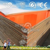 UV MDF Board Cheap Price / High Glossy UV Coated MDF Panel