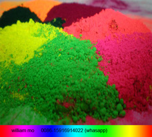 organic pigment powder for water based ink production