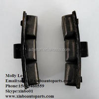 Customizable Train Forged Brake Shoe Composite