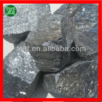 Silicon Calcium Alloy Manufacturing /Silicon Calcium metal