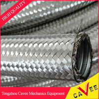 inter locked Liquid tight flexible conduit