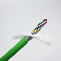 Customized Multi Conductor Popular Copper Cable with Price