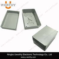 Metal/Plastic Wall Mounting plate waterproof industrial enclosure