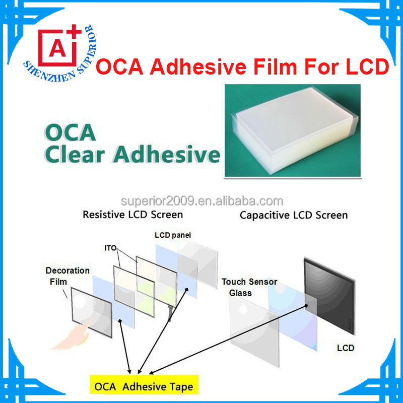 OCA Optical Clear Adhesive Double-side Sticker for samsung galaxy NOTE 2 N7100/S5/S6/Google Nexus 4/5/Sony Z1/Z2/Z3/iphone 6 5 4