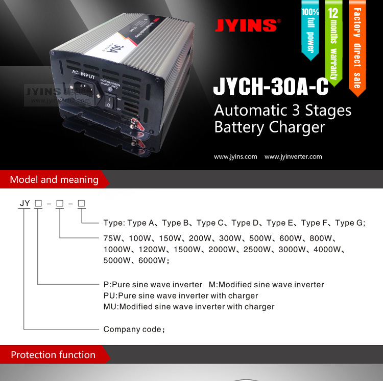 30A Automatic 3 Stage Car Battery Charger