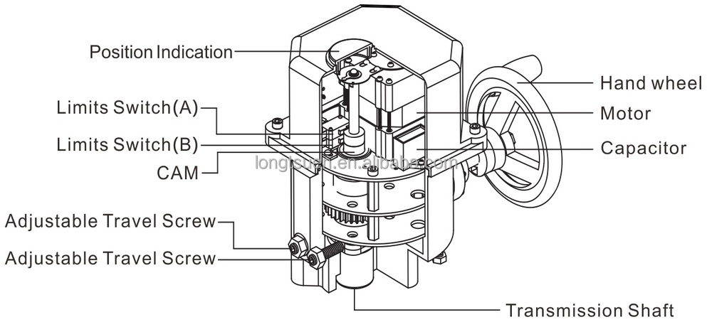 Hydraulic Accumulator Diagram : Hydraulic diaphragm valve diagram html imageresizertool