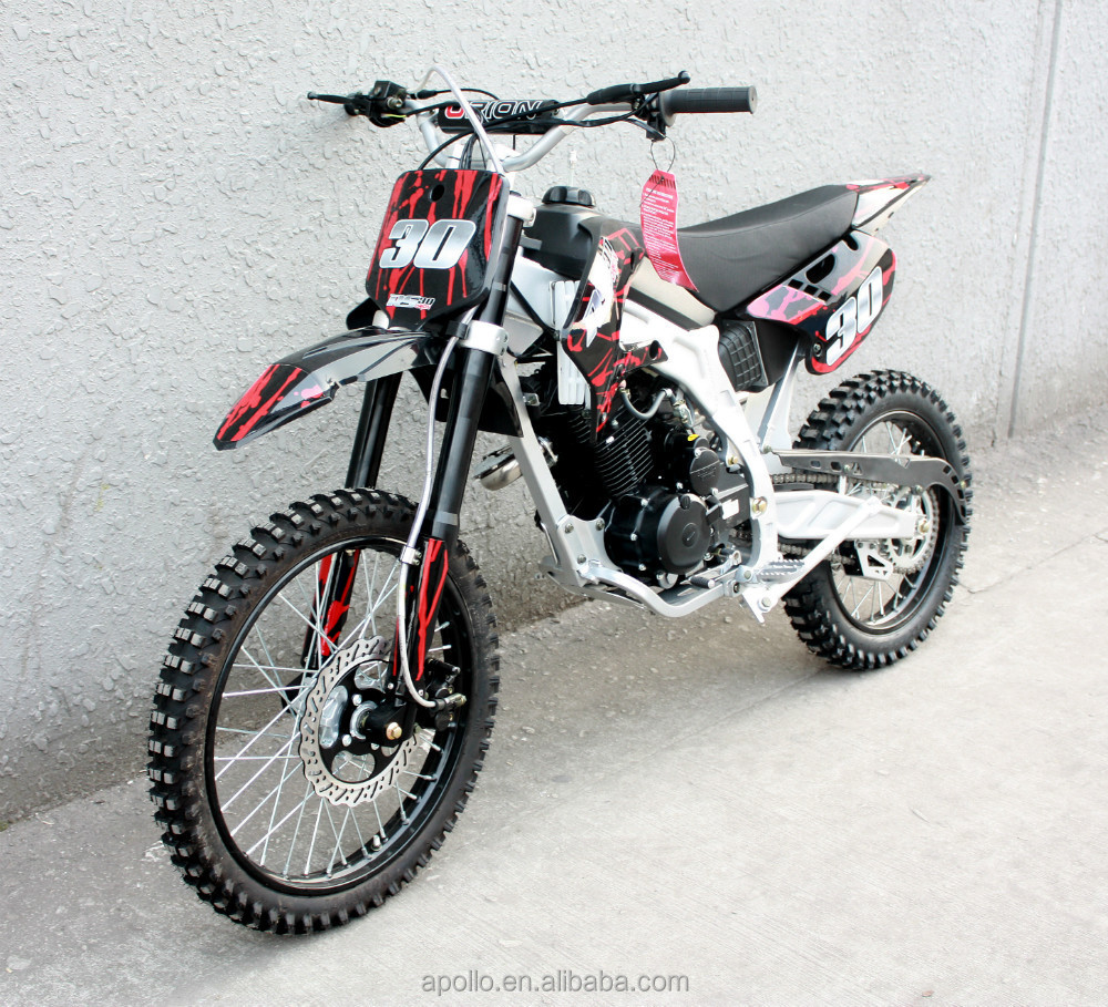 Pocketcustom : Communauté dirt bike (pocket bike)